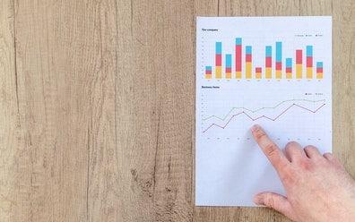 virtual learning academy analysis sales data