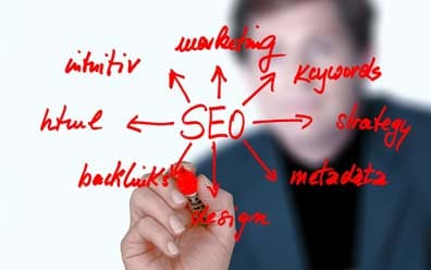 virtual-learning-academy-seo